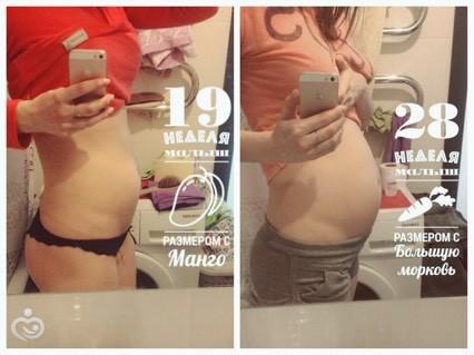 Живот каменеет беременность 28 недель