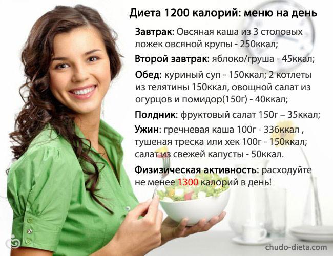 Диета 1а: меню диеты 1а на день, неделю